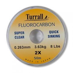 Turrall Fluorocarbon